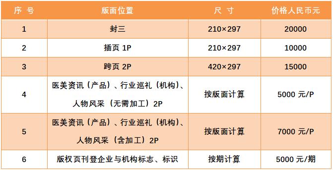 中文表1.png